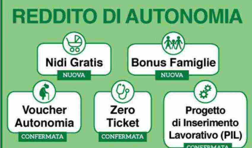Reddito di Autonomia Lombardia: cos'è e requisiti bonus famiglia