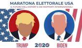 USA 2020: Trump vs Biden, scenari per l'Export Ue e il Made in Italy