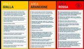 Nuove zone rosse, arancioni e gialle: cosa si può fare e cosa no?