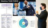 Recovery Plan, Commissione Ue: una Task Force per i Piani di riforme