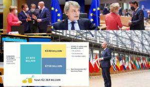 Vertice Ue sul Recovery fund. Day 1: i retroscena da Bruxelles