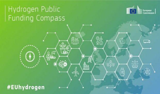 Forum Ue idrogeno pulito: online guida per accedere ai finanziamenti