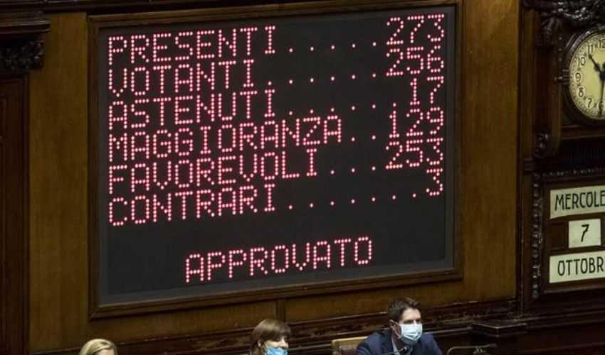 Proroga Stato di emergenza e misure anti Covid: approvate alla Camera
