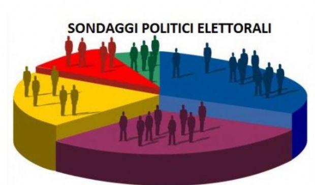 Sondaggi elettorali dicembre 2018 Movimento Cinque Stelle PD Lega
