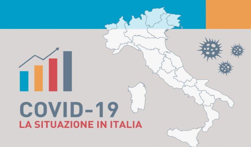 Covid, 17 Regioni a rischio moderato. Rt in calo, male la Sicilia