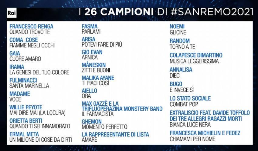 Sanremo 2021 partecipanti: chi sono i cantanti in gara, età, nomi